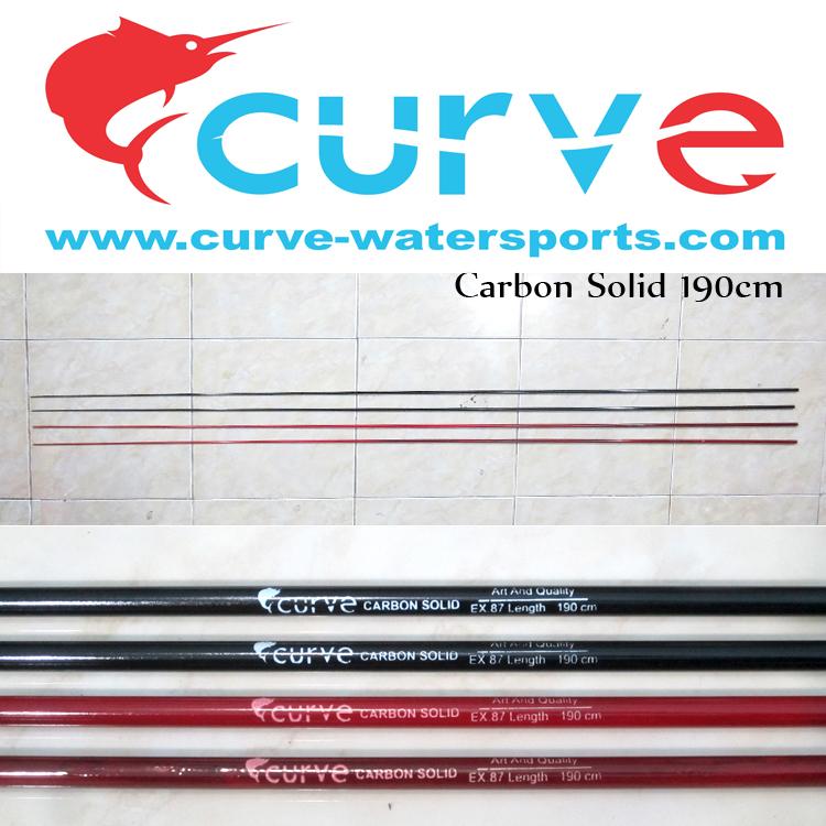 Ujung Carbon Solid